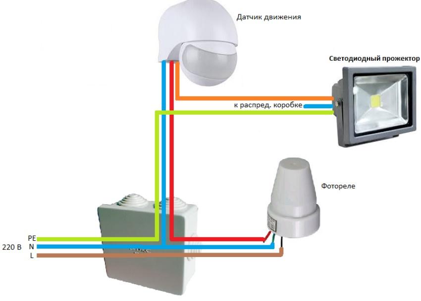 Фотореле для уличного освещения: критерии удачного выбора и тонкости монтажа