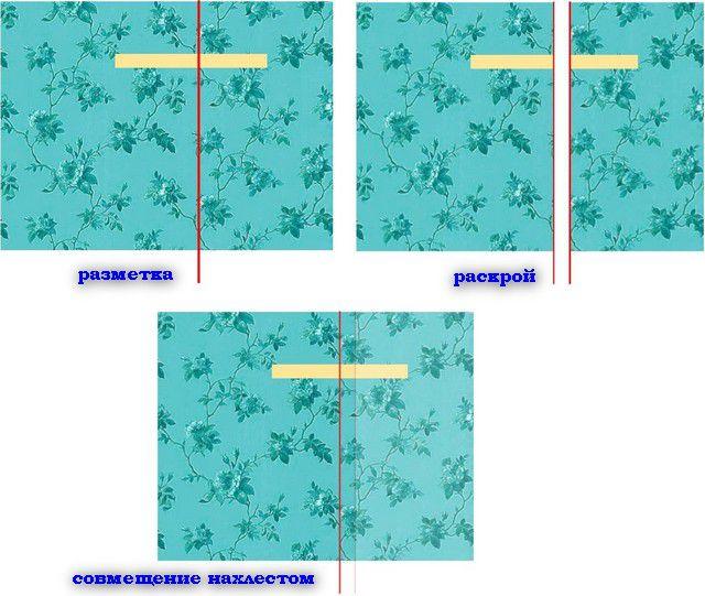 Как клеить обои - подробная иллюстрированная инструкция