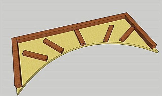Как сделать арку из гипсокартона - монтируем самостоятельно!