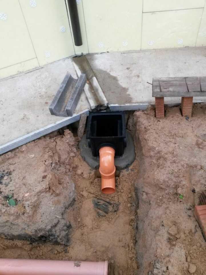 Как сделать дренаж на участке своими руками: 110 фото и видео технологии отвода воды и пошаговое описание устройства системы