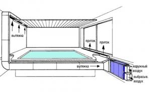 Как сделать вентиляцию в бассейне, фото