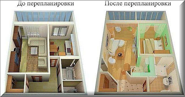 Как согласовать перепланировку квартиры самостоятельно - краткое руководство