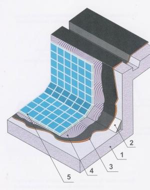 Клей для облицовки бассейна плиткой, фото