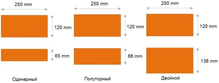 Облицовочный кирпич: размеры, цены, виды и характеристики материала