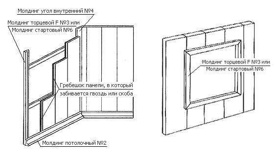 Обшивка ванной комнаты ПВХ панелями своими руками - подробный рассказ + фото!