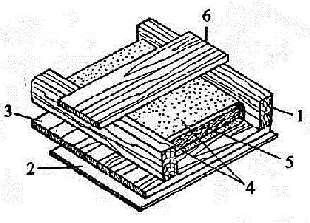 Опилки в качестве утеплителя: плюсы и минусы