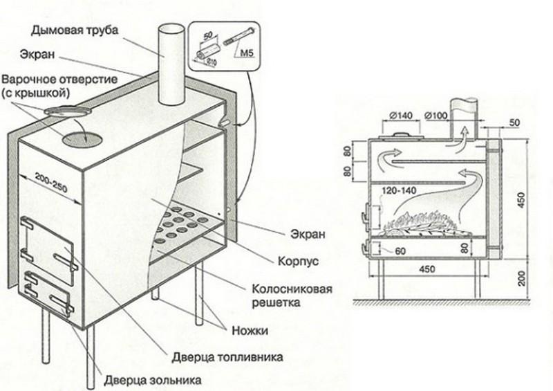Самодельные металлические печи для гаража: 40 идей с чертежами