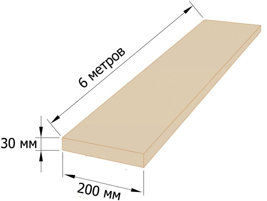 Сколько доски в кубе: как сделать расчеты с помощью различных методов