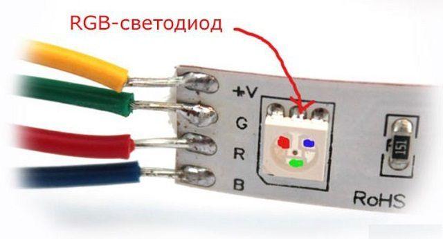 Светодиодная лента для подсветки потолков - как выбрать и самостоятельно установить