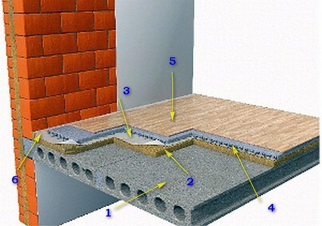 Утеплитель роквул технические характеристики - для всех областей частного строительства