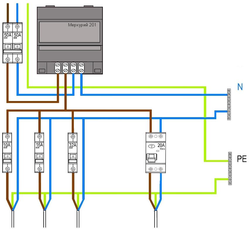 Замена проводки в квартире: составление схемы и алгоритм работ