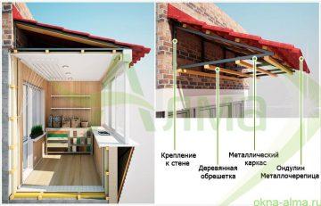 Как сделать ремонт крыши балкона - MyProfnastil