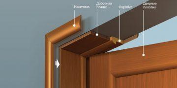 Какие размеры коробок межкомнатных дверей рекомендуют профессионалы - MyProfnastil