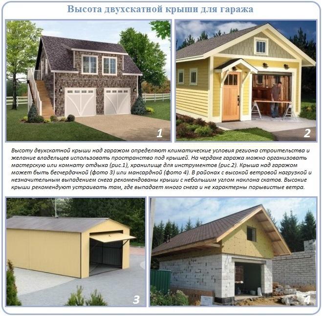 Крыша для гаража - правильный выбор, материалы, их особенности