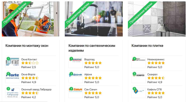 REM-RATING. Рейтинг компаний по ремонту квартир в Санкт-Петербурге