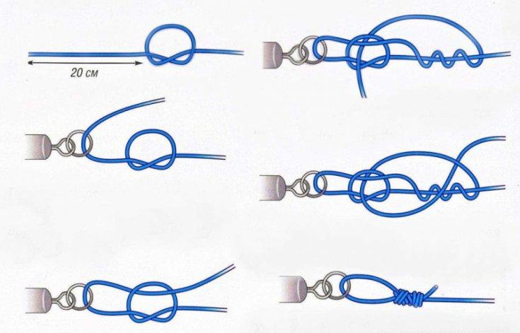 Рыболовные узлы схемы: лучшие рыбацкие узлы на все случаи