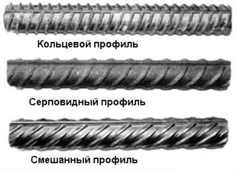 Выбор арматуры, ее диаметр, вес и другие характеристики